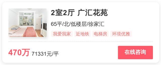 """很抱歉,你在上海买这种""""地铁房"""",可能要亏"""